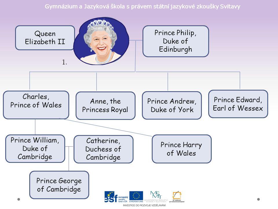 Gymnázium a Jazyková škola s právem státní jazykové zkoušky Svitavy Queen Elizabeth II Prince Philip, Duke of Edinburgh Charles, Prince of Wales Prince Andrew, Duke of York Prince Edward, Earl of Wessex Anne, the Princess Royal Catherine, Duchess of Cambridge Prince Harry of Wales Prince William, Duke of Cambridge Prince George of Cambridge 1.