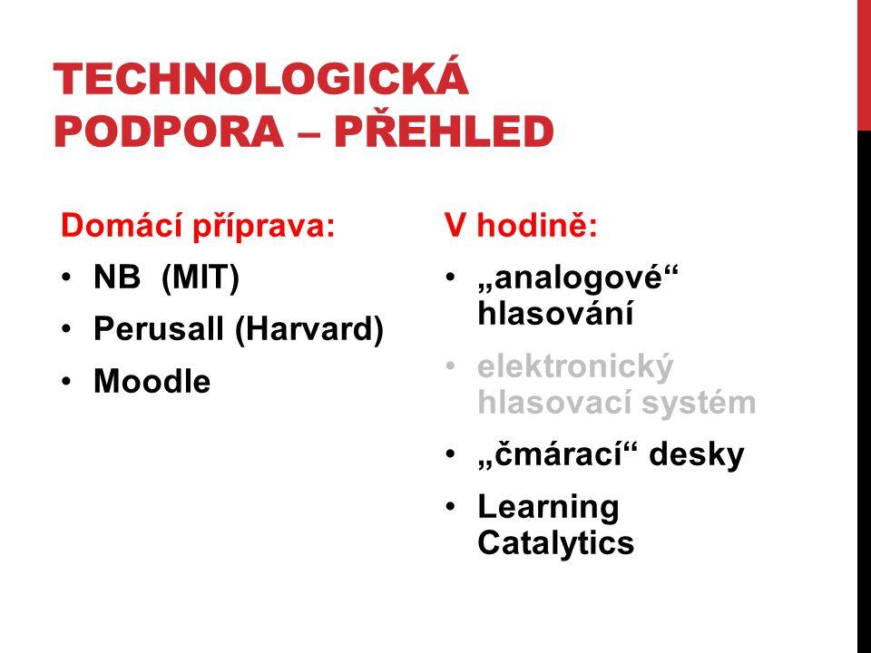 """TECHNOLOGICKÁ PODPORA – PŘEHLED Domácí příprava: NB (MIT) Perusall (Harvard) Moodle V hodině: """"analogové hlasování elektronický hlasovací systém """"čmárací desky Learning Catalytics"""