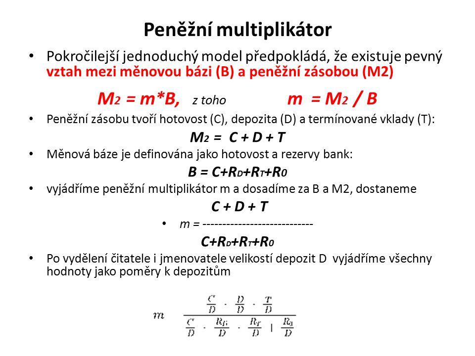 Peněžní multiplikátor Pokročilejší jednoduchý model předpokládá, že existuje pevný vztah mezi měnovou bázi (B) a peněžní zásobou (M2) M 2 = m*B, z toho m = M 2 / B Peněžní zásobu tvoří hotovost (C), depozita (D) a termínované vklady (T): M 2 = C + D + T Měnová báze je definována jako hotovost a rezervy bank: B = C+R D +R T +R 0 vyjádříme peněžní multiplikátor m a dosadíme za B a M2, dostaneme C + D + T m = ---------------------------- C+R D +R T +R 0 Po vydělení čitatele i jmenovatele velikostí depozit D vyjádříme všechny hodnoty jako poměry k depozitům