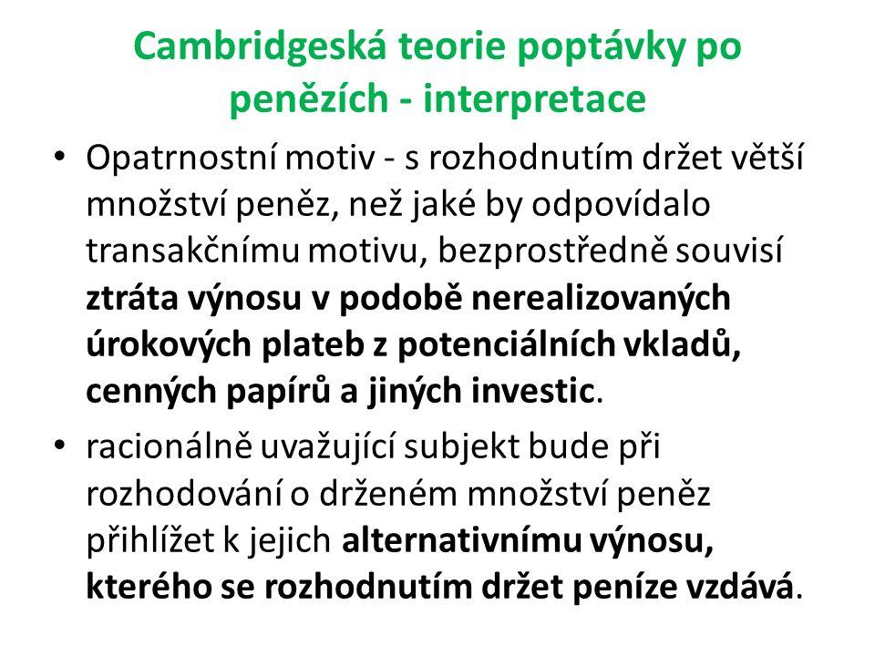 Cambridgeská teorie poptávky po penězích - interpretace Opatrnostní motiv - s rozhodnutím držet větší množství peněz, než jaké by odpovídalo transakčn