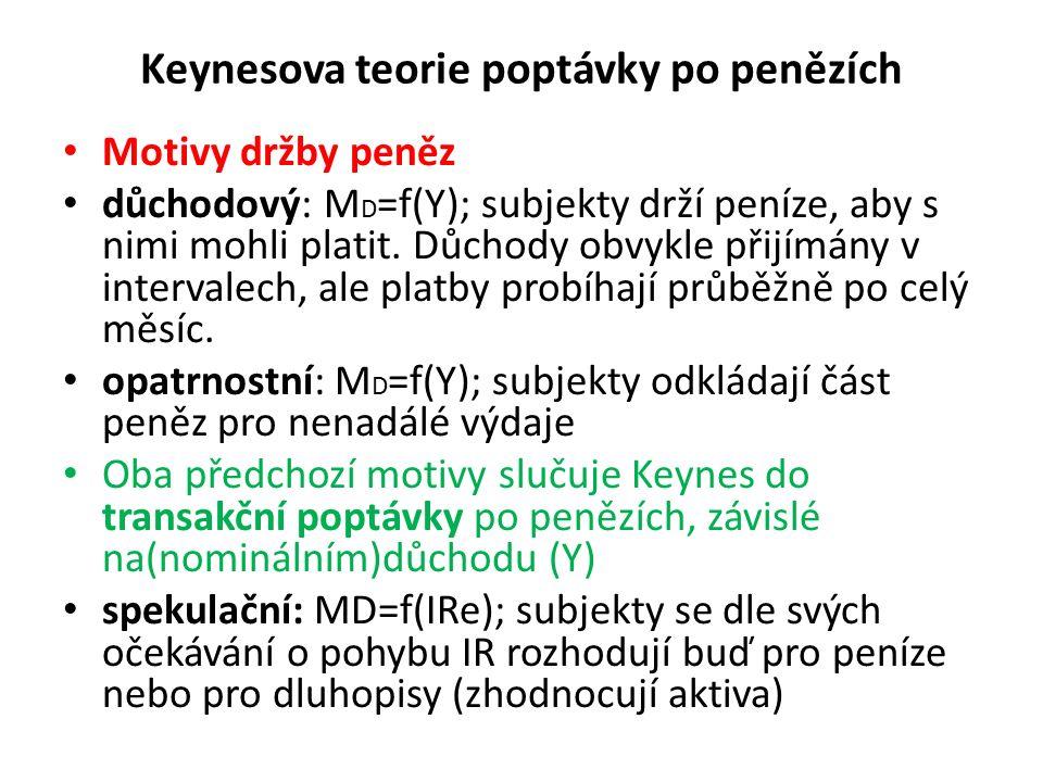 Keynesova teorie poptávky po penězích Motivy držby peněz důchodový: M D =f(Y); subjekty drží peníze, aby s nimi mohli platit. Důchody obvykle přijímán