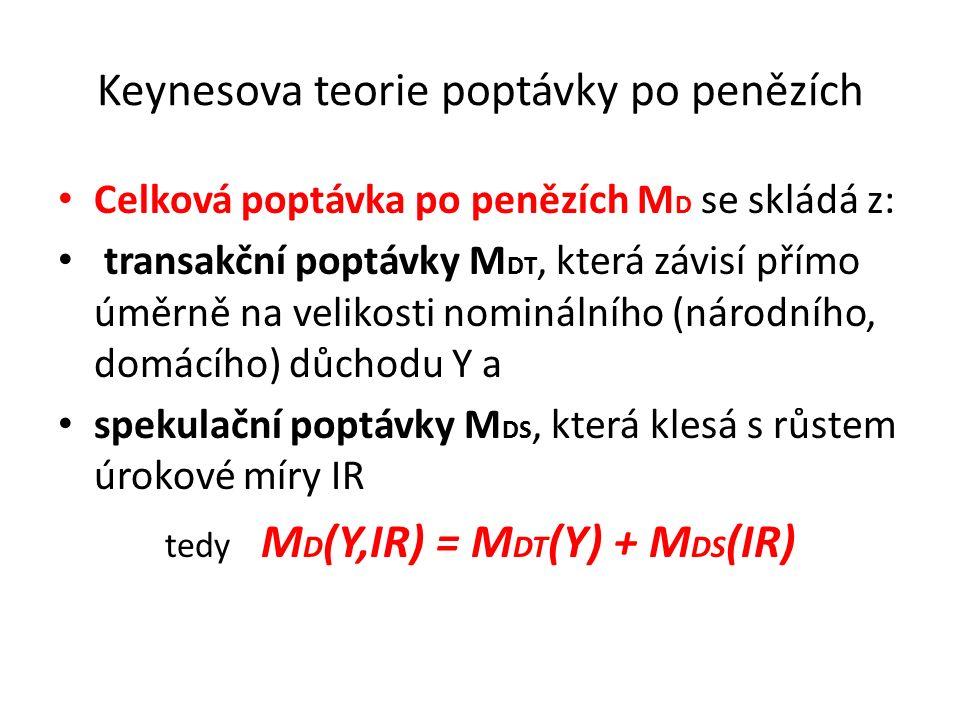 Keynesova teorie poptávky po penězích Celková poptávka po penězích M D se skládá z: transakční poptávky M DT, která závisí přímo úměrně na velikosti n