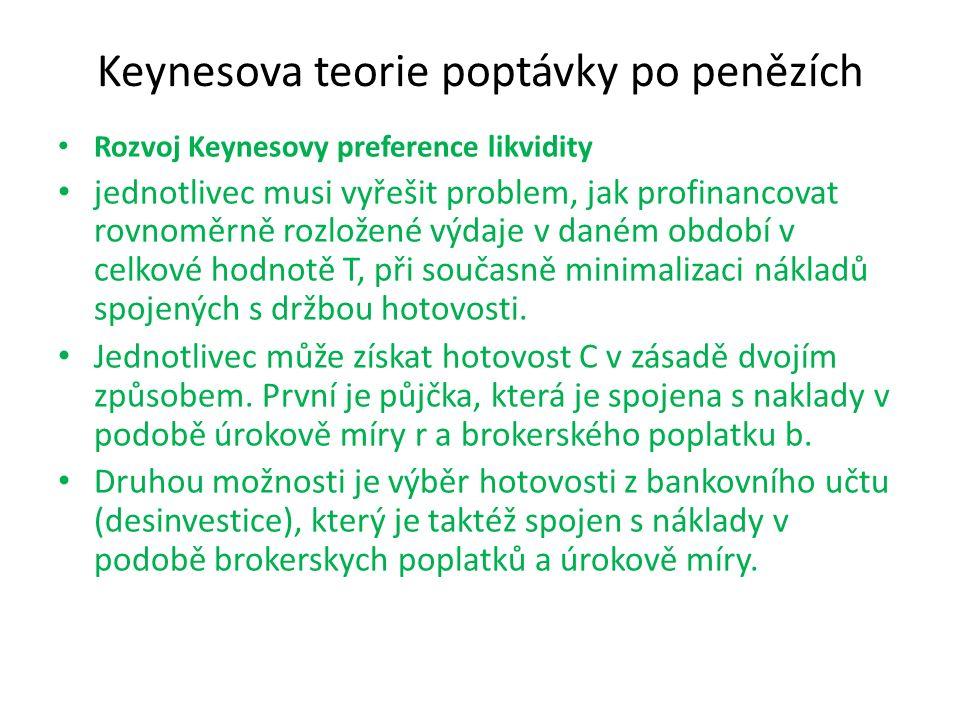 Keynesova teorie poptávky po penězích Rozvoj Keynesovy preference likvidity jednotlivec musi vyřešit problem, jak profinancovat rovnoměrně rozložené v