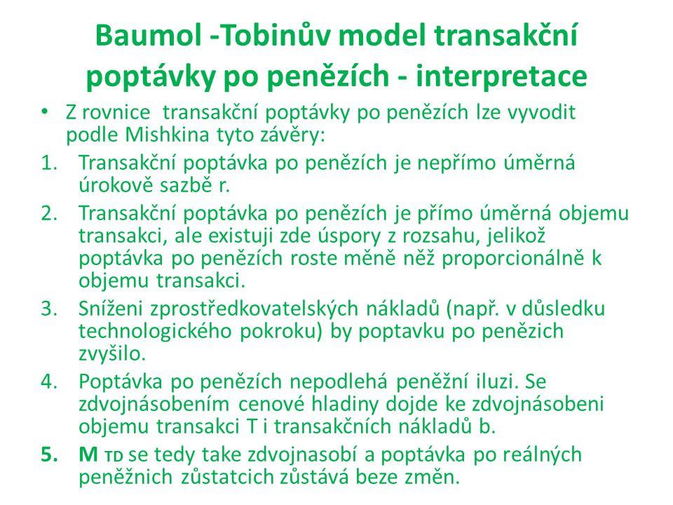 Baumol -Tobinův model transakční poptávky po penězích - interpretace Z rovnice transakční poptávky po penězích lze vyvodit podle Mishkina tyto závěry: 1.Transakční poptávka po penězích je nepřímo úměrná úrokově sazbě r.