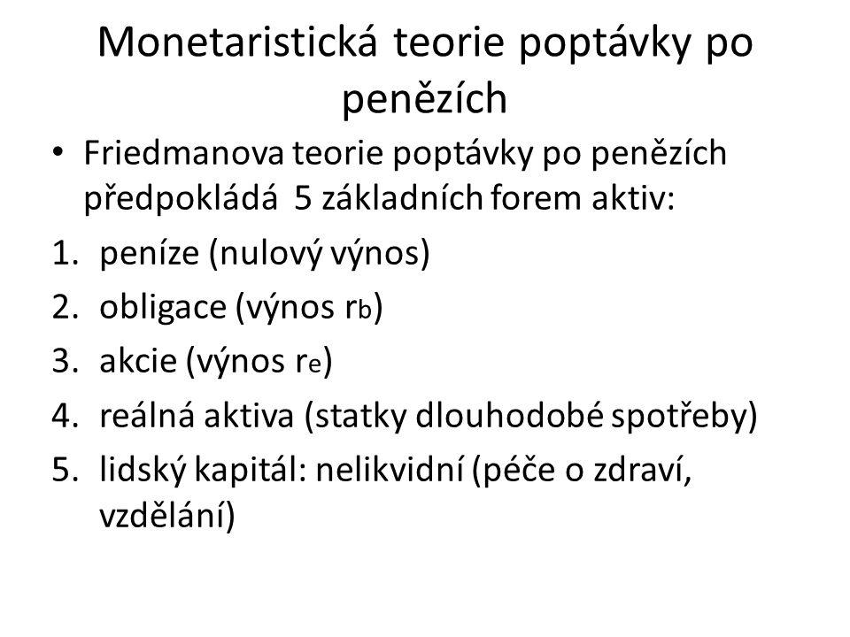 Monetaristická teorie poptávky po penězích Friedmanova teorie poptávky po penězích předpokládá 5 základních forem aktiv: 1.peníze (nulový výnos) 2.obligace (výnos r b ) 3.akcie (výnos r e ) 4.reálná aktiva (statky dlouhodobé spotřeby) 5.lidský kapitál: nelikvidní (péče o zdraví, vzdělání)