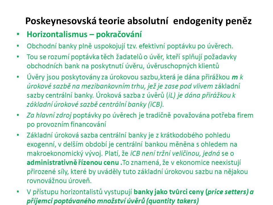 Poskeynesovská teorie absolutní endogenity peněz Horizontalismus – pokračování Obchodní banky plně uspokojují tzv. efektivní poptávku po úvěrech. Tou