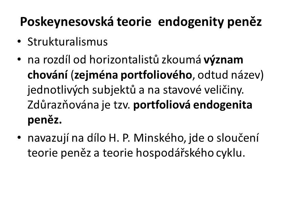 Poskeynesovská teorie endogenity peněz Strukturalismus na rozdíl od horizontalistů zkoumá význam chování (zejména portfoliového, odtud název) jednotlivých subjektů a na stavové veličiny.