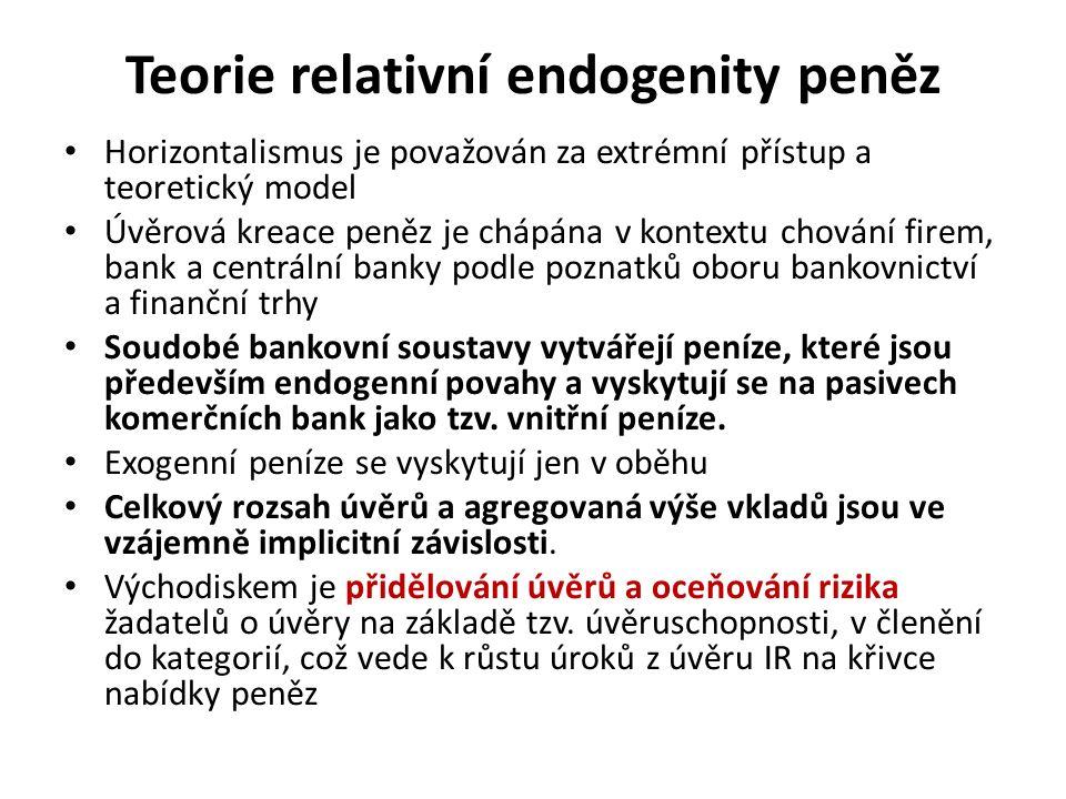 Teorie relativní endogenity peněz Horizontalismus je považován za extrémní přístup a teoretický model Úvěrová kreace peněz je chápána v kontextu chová