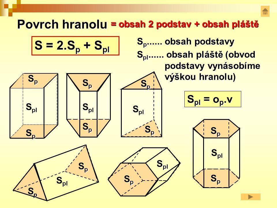 Povrch trojbokého hranolu s podstavou Povrch hranolu = součet obsahů všech jeho stěn (obsah sítě).