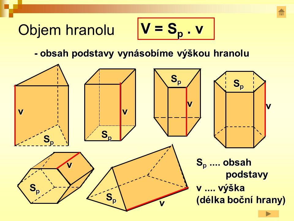 Objem trojbokého hranolu V =.v a v b s podstavou pravoúhlý trojúhelník V = S p.