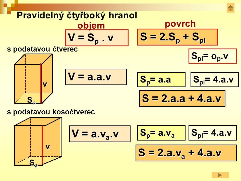 Hranoly V = S p.