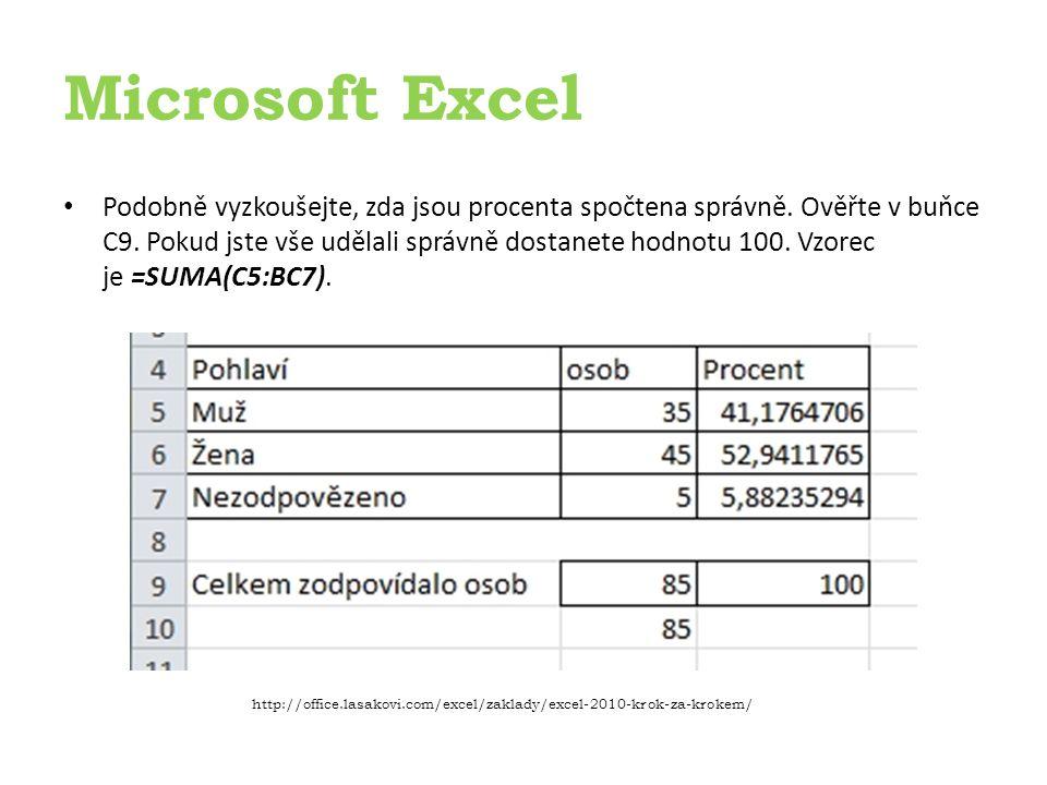 Microsoft Excel Podobně vyzkoušejte, zda jsou procenta spočtena správně.
