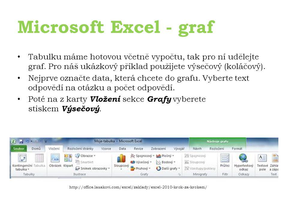Microsoft Excel - graf Tabulku máme hotovou včetně vypočtu, tak pro ní udělejte graf.