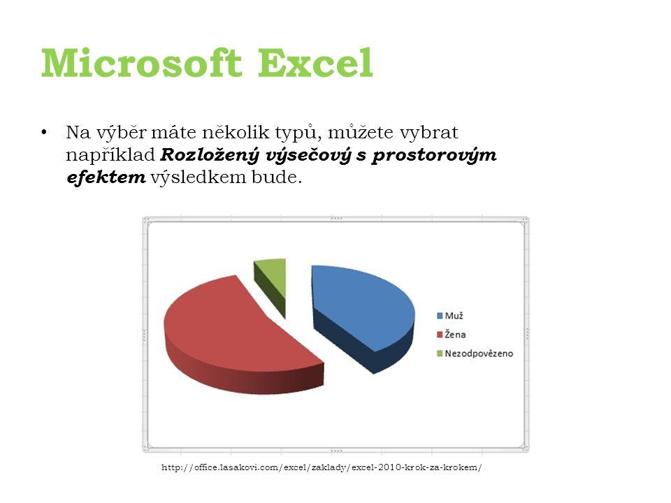 Microsoft Excel Na výběr máte několik typů, můžete vybrat například Rozložený výsečový s prostorovým efektem výsledkem bude.