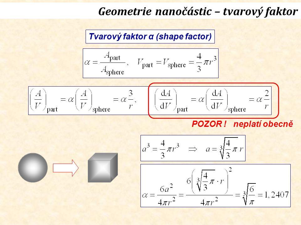 Geometrie nanočástic – tvarový faktor Tvarový faktor α (shape factor) POZOR ! neplatí obecně
