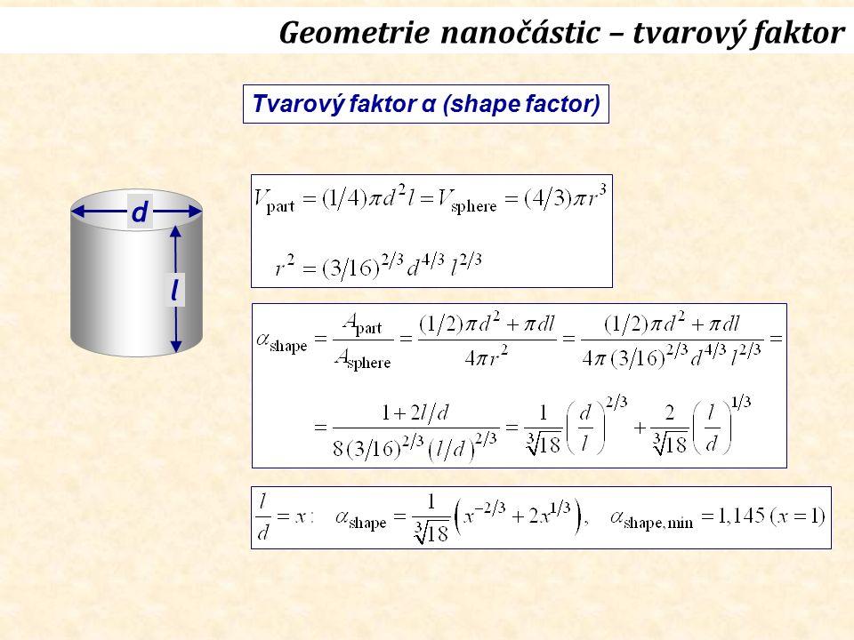 d l Tvarový faktor α (shape factor) Geometrie nanočástic – tvarový faktor