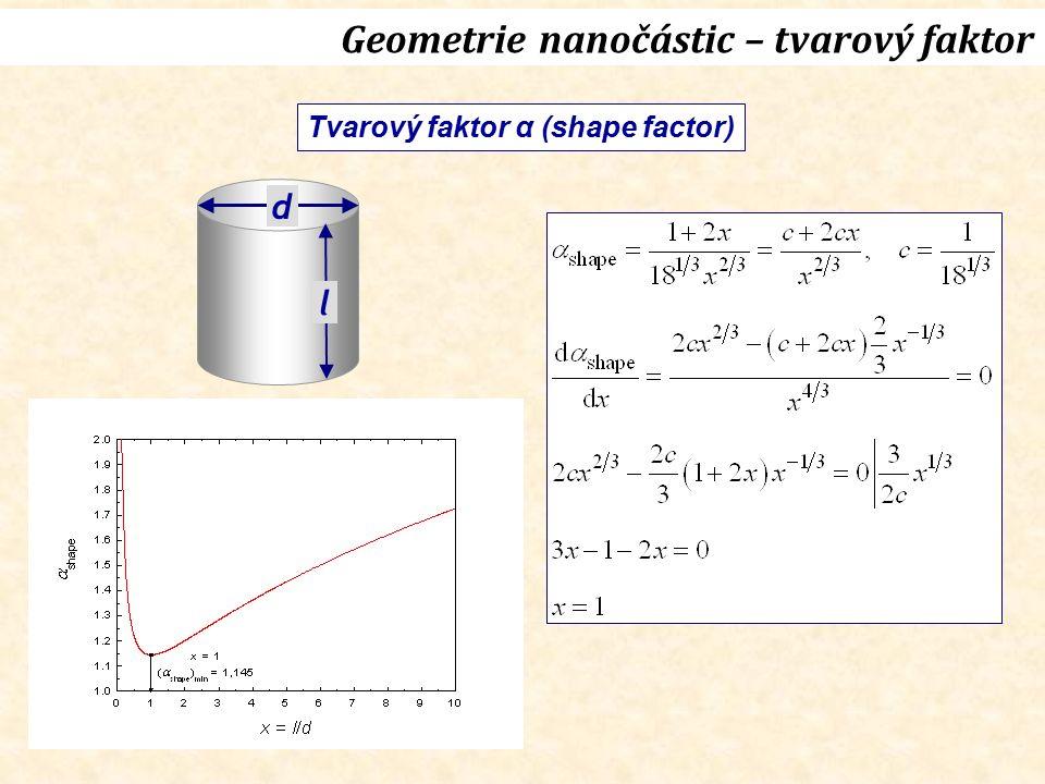 Tvarový faktor α (shape factor) d l Geometrie nanočástic – tvarový faktor