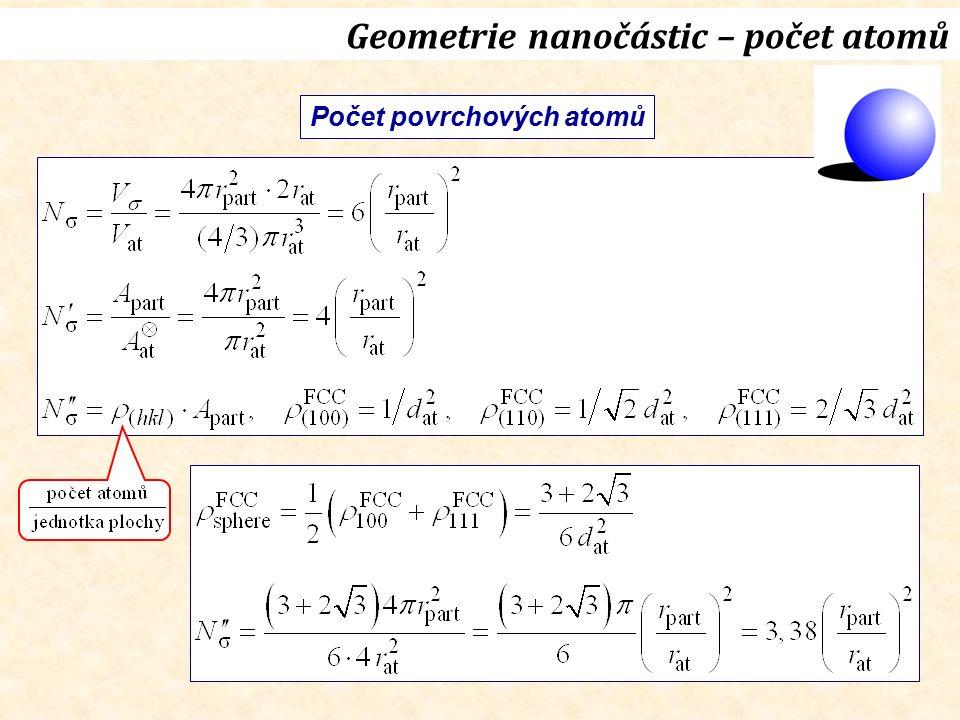 Geometrie nanočástic – počet atomů Počet povrchových atomů