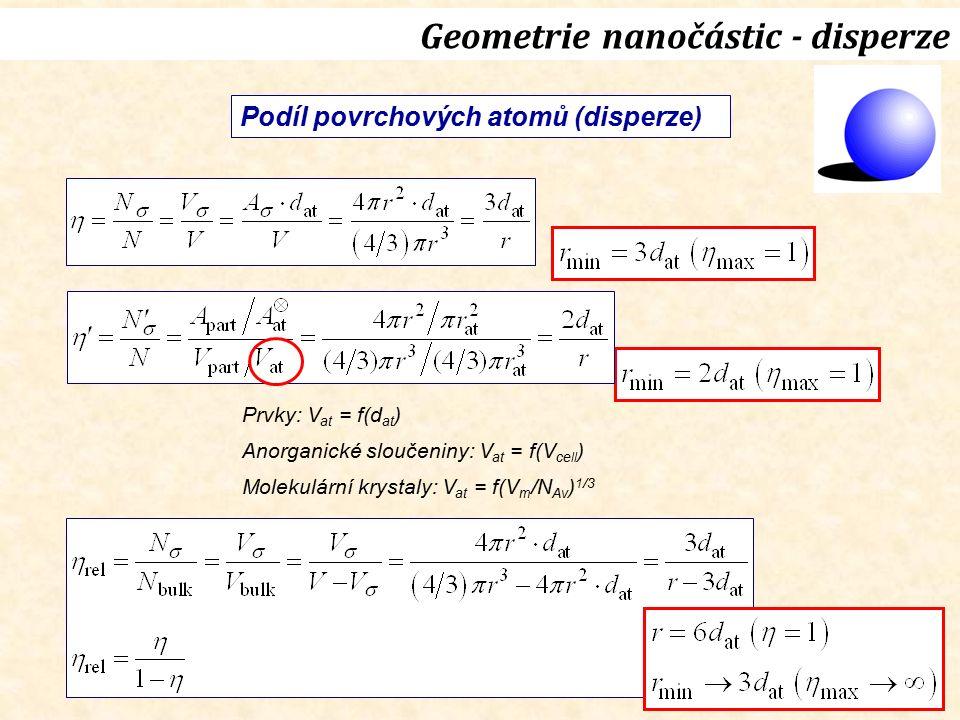 Geometrie nanočástic - disperze Podíl povrchových atomů (disperze) Prvky: V at = f(d at ) Anorganické sloučeniny: V at = f(V cell ) Molekulární krystaly: V at = f(V m /N Av ) 1/3