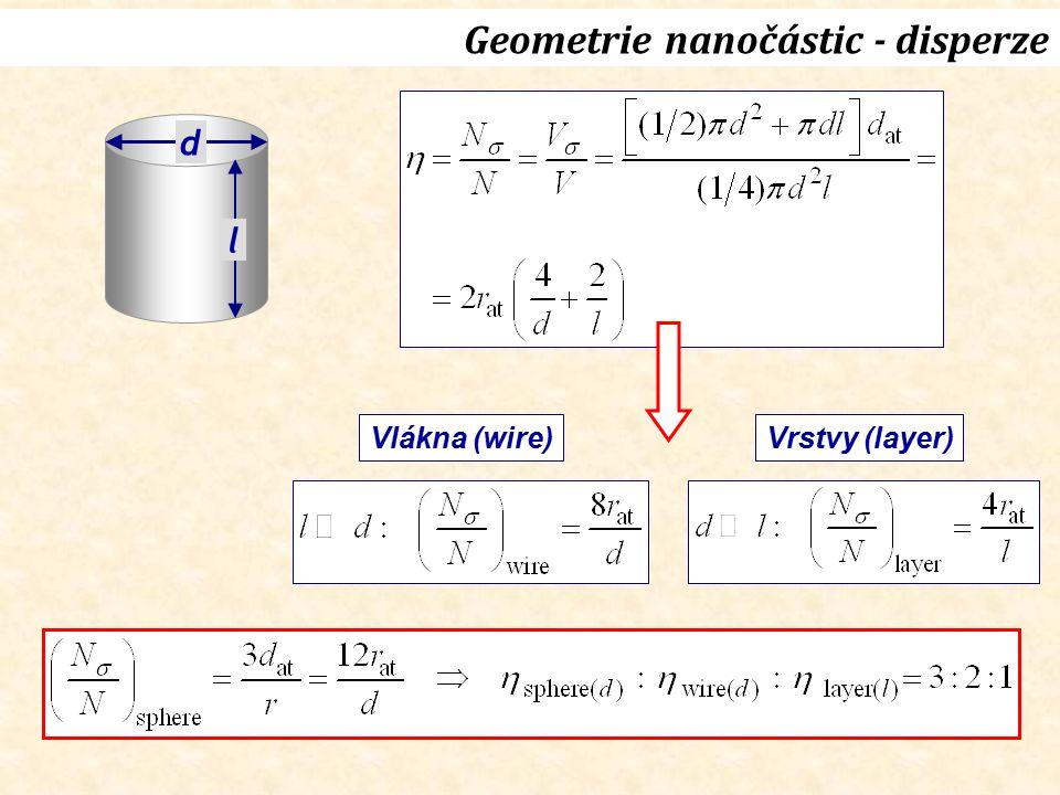 Vlákna (wire)Vrstvy (layer) d l Geometrie nanočástic - disperze