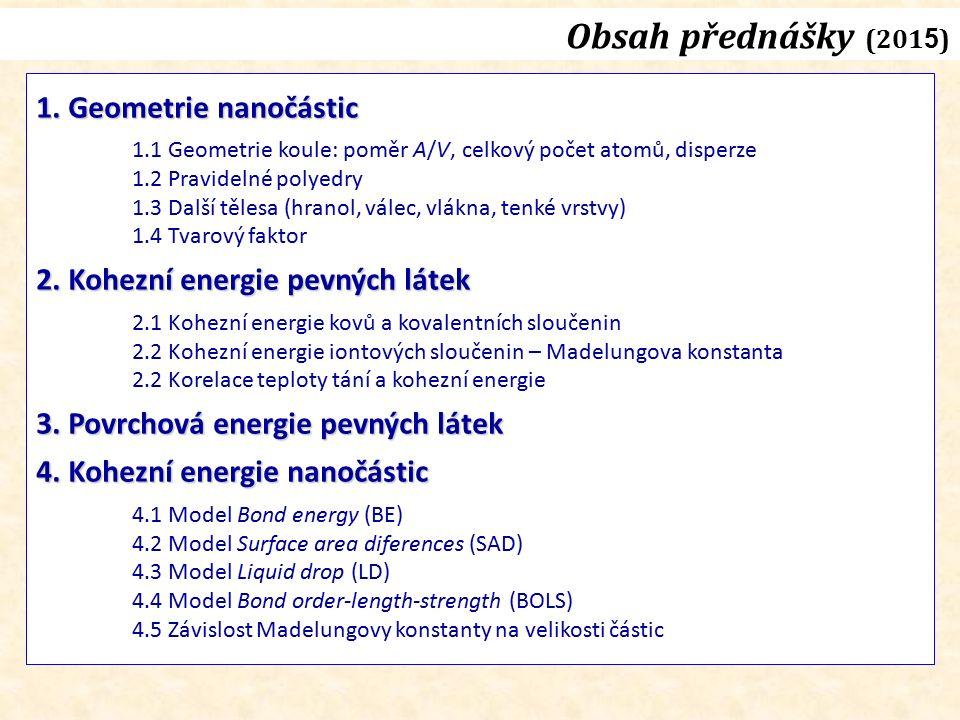 Obsah přednášky (201 5 ) 1.