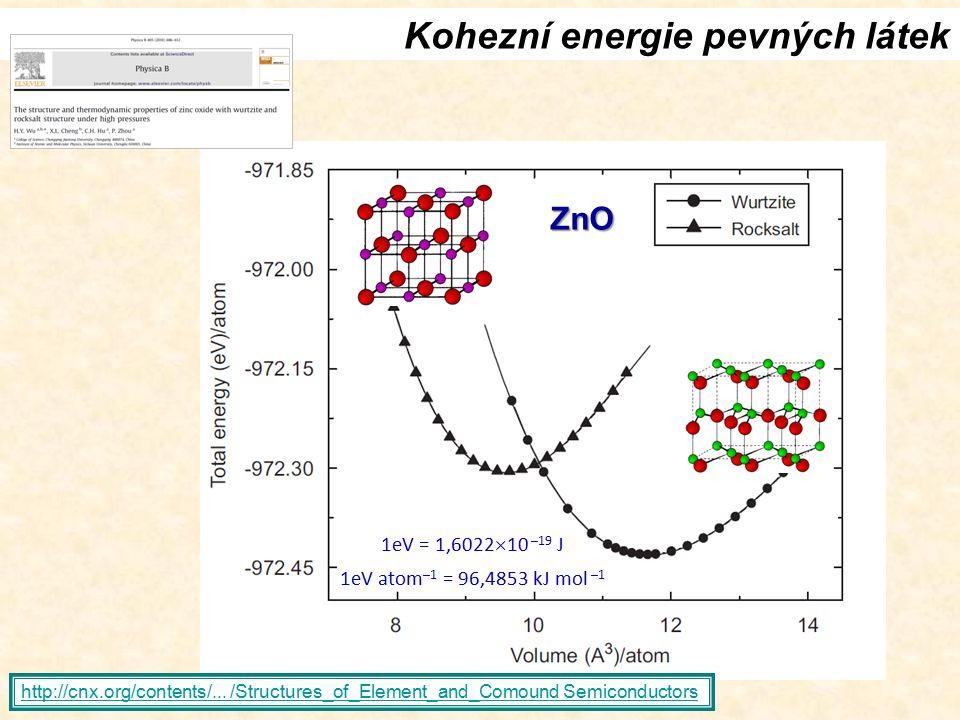 Kohezní energie pevných látek 1eV = 1,6022  10 –19 J 1eV atom –1 = 96,4853 kJ mol –1 ZnO http://cnx.org/contents/...