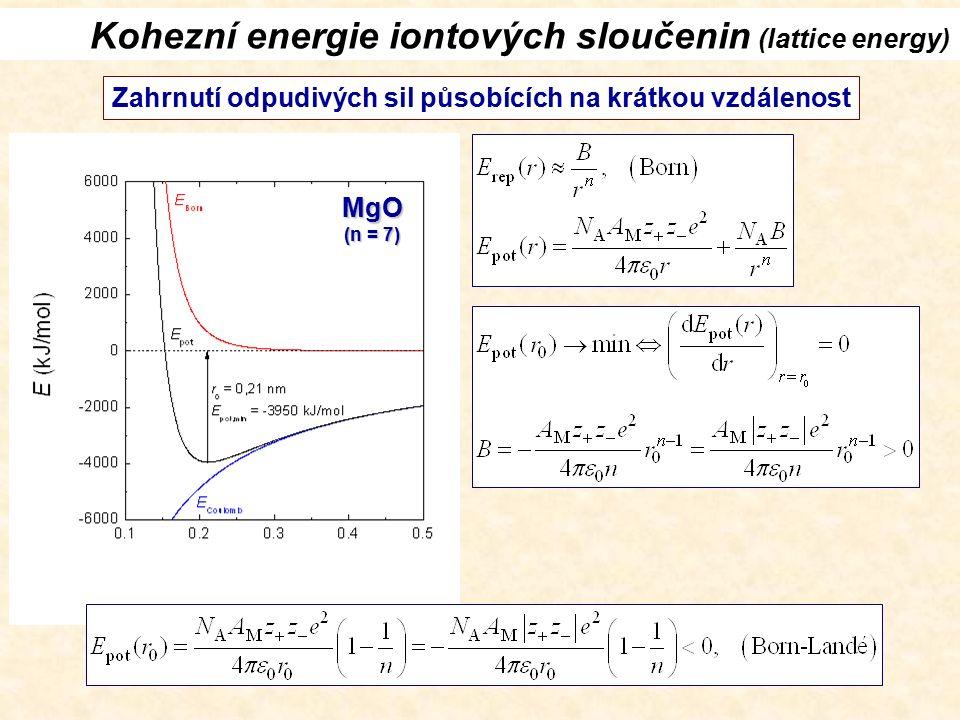 Kohezní energie iontových sloučenin (lattice energy) Zahrnutí odpudivých sil působících na krátkou vzdálenost MgO (n = 7)