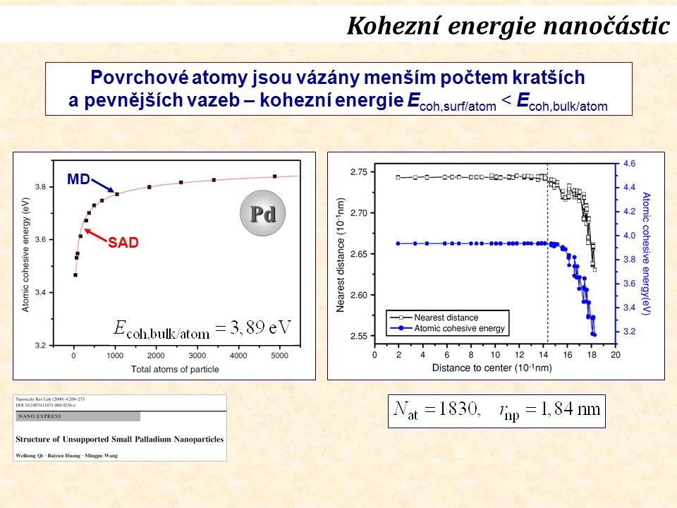 Pd MD SAD Povrchové atomy jsou vázány menším počtem kratších a pevnějších vazeb – kohezní energie E coh,surf/atom < E coh,bulk/atom Kohezní energie nanočástic
