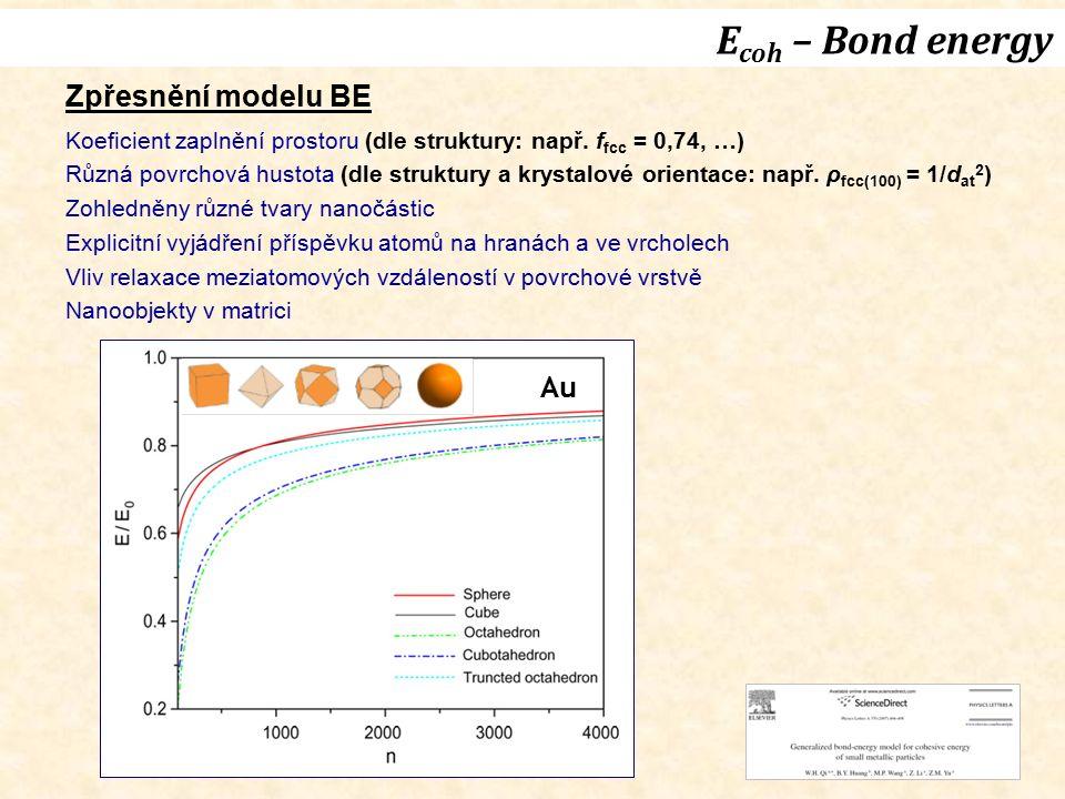 Zpřesnění modelu BE Koeficient zaplnění prostoru (dle struktury: např.