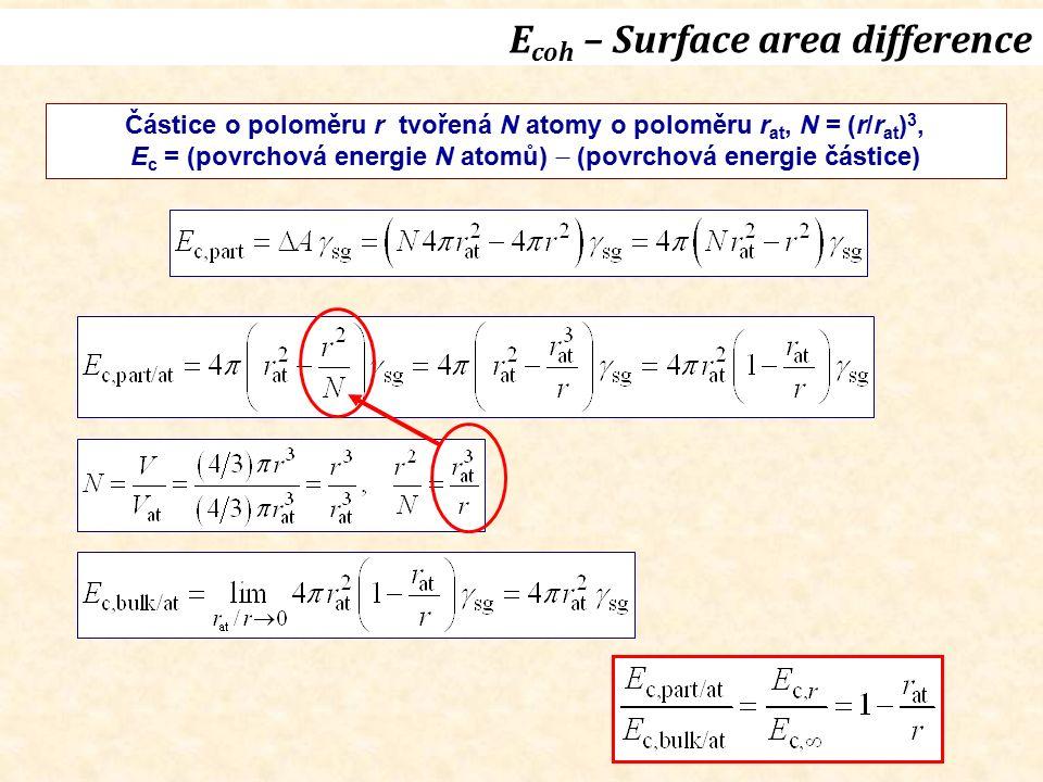 Částice o poloměru r tvořená N atomy o poloměru r at, N = (r/r at ) 3, E c = (povrchová energie N atomů)  (povrchová energie částice) E coh – Surface area difference