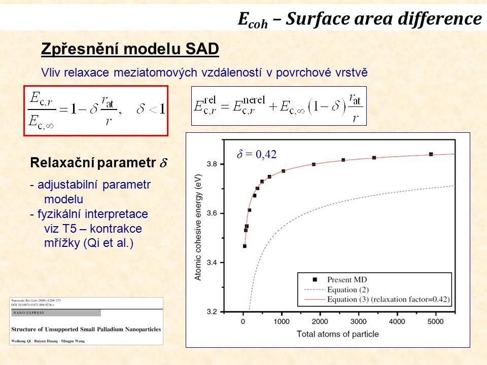 Zpřesnění modelu SAD Vliv relaxace meziatomových vzdáleností v povrchové vrstvě δ = 0,42 Relaxační parametr  - adjustabilní parametr modelu - fyzikální interpretace viz T5 – kontrakce mřížky (Qi et al.)
