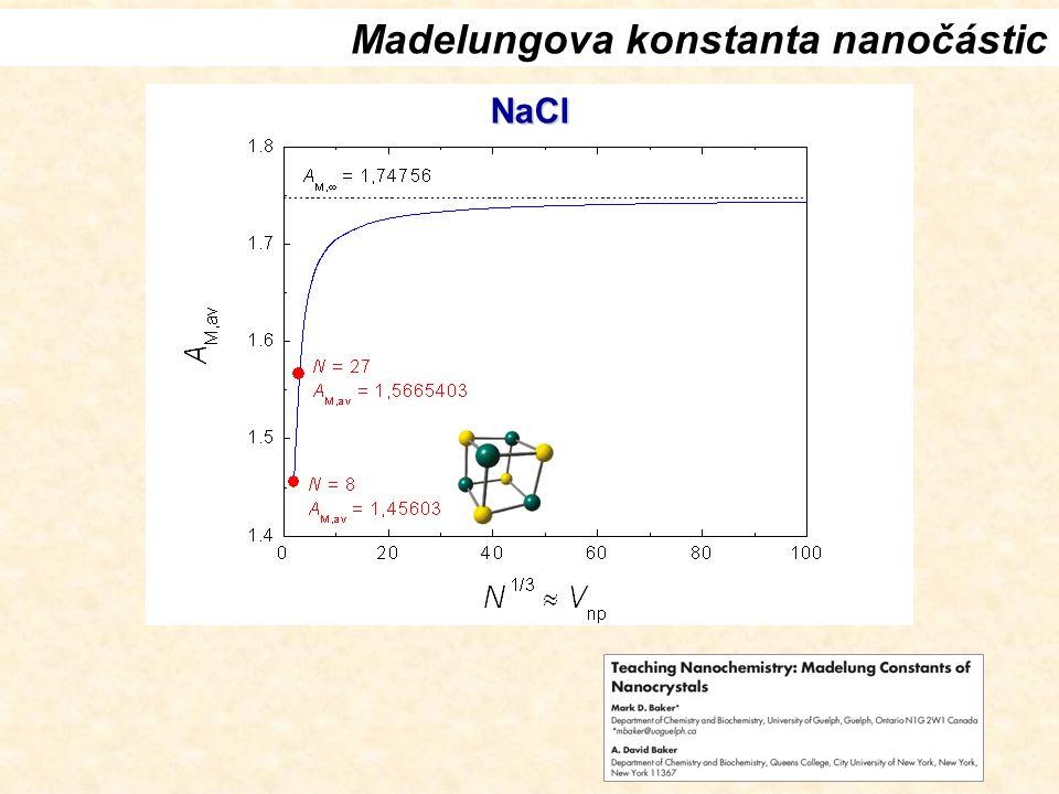 Madelungova konstanta nanočásticNaCl