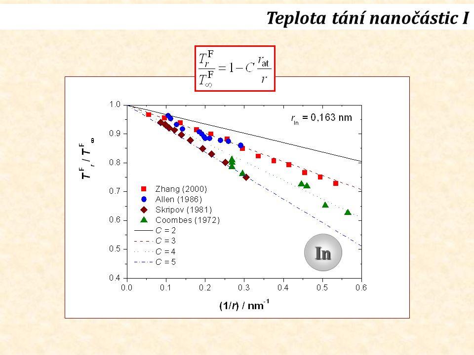 In Teplota tání nanočástic I