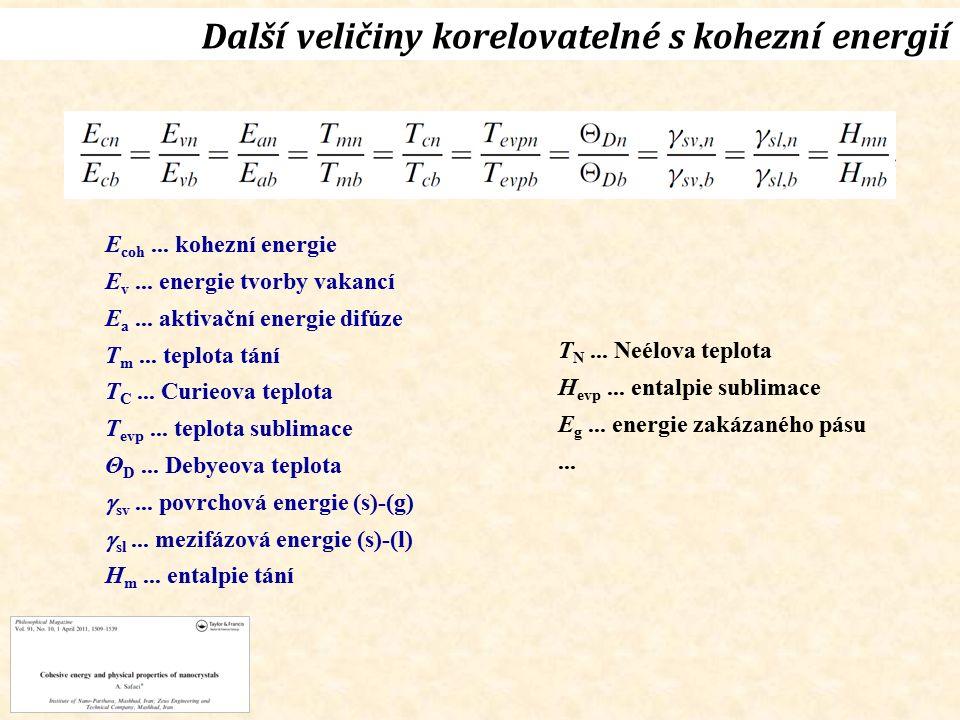 Další veličiny korelovatelné s kohezní energií E coh...