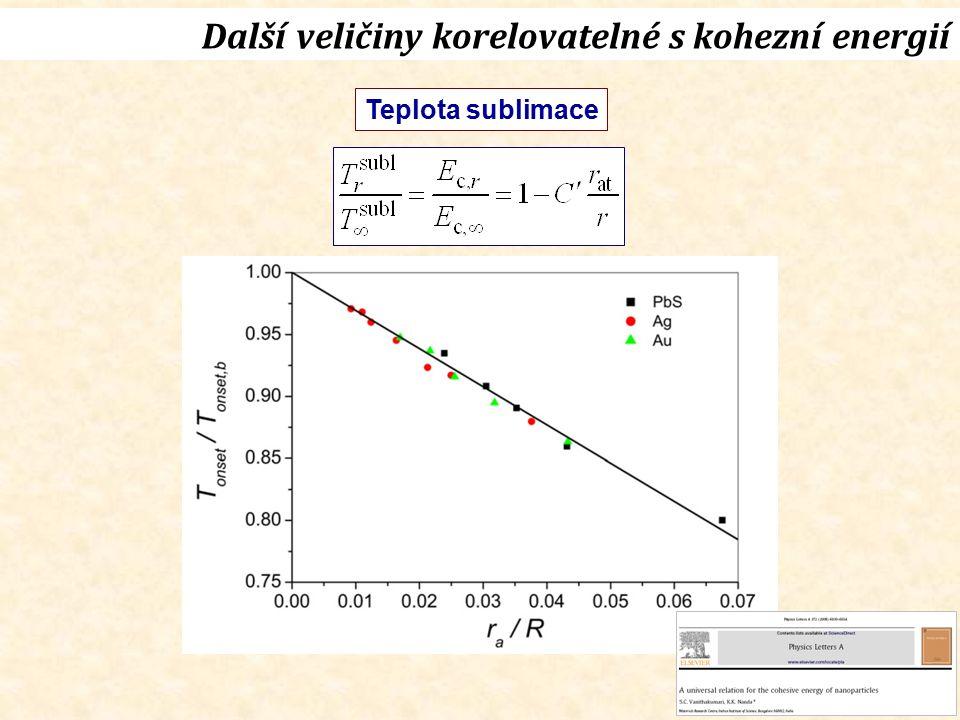 Další veličiny korelovatelné s kohezní energií Teplota sublimace
