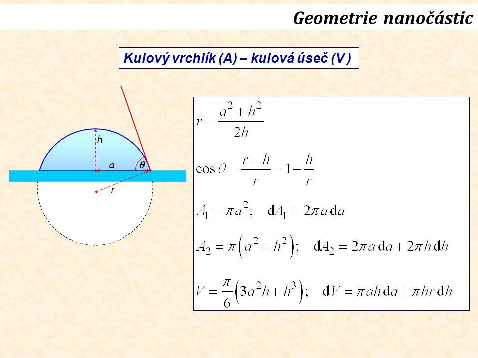 Geometrie nanočástic Kulový vrchlík (A) – kulová úseč (V )