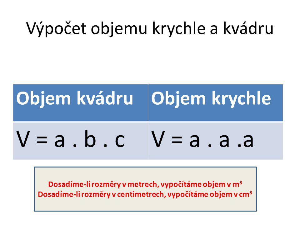Výpočet objemu krychle a kvádru Objem kvádruObjem krychle V = a.