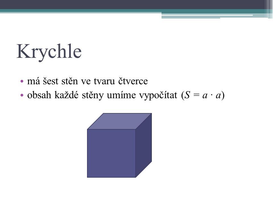 Krychle má šest stěn ve tvaru čtverce obsah každé stěny umíme vypočítat (S = a ∙ a)