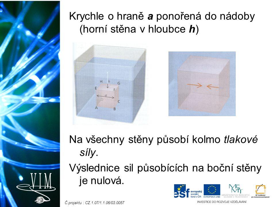 Č.projektu : CZ.1.07/1.1.06/03.0057 Krychle o hraně a ponořená do nádoby (horní stěna v hloubce h) Na všechny stěny působí kolmo tlakové síly.