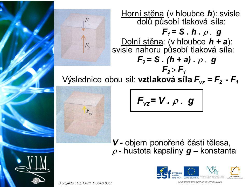 Č.projektu : CZ.1.07/1.1.06/03.0057 Archimedův zákon: vztlaková síla působící na těleso v kapalině je rovna tíhové síle, která by působila na kapalinu s objemem ponořené části tělesa.