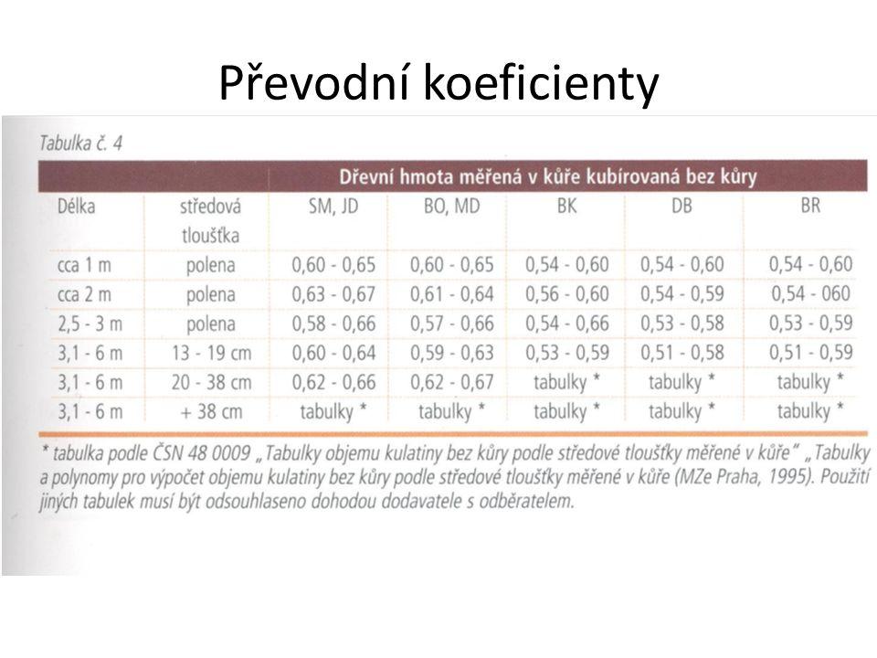 Převodní koeficienty Tabulka: