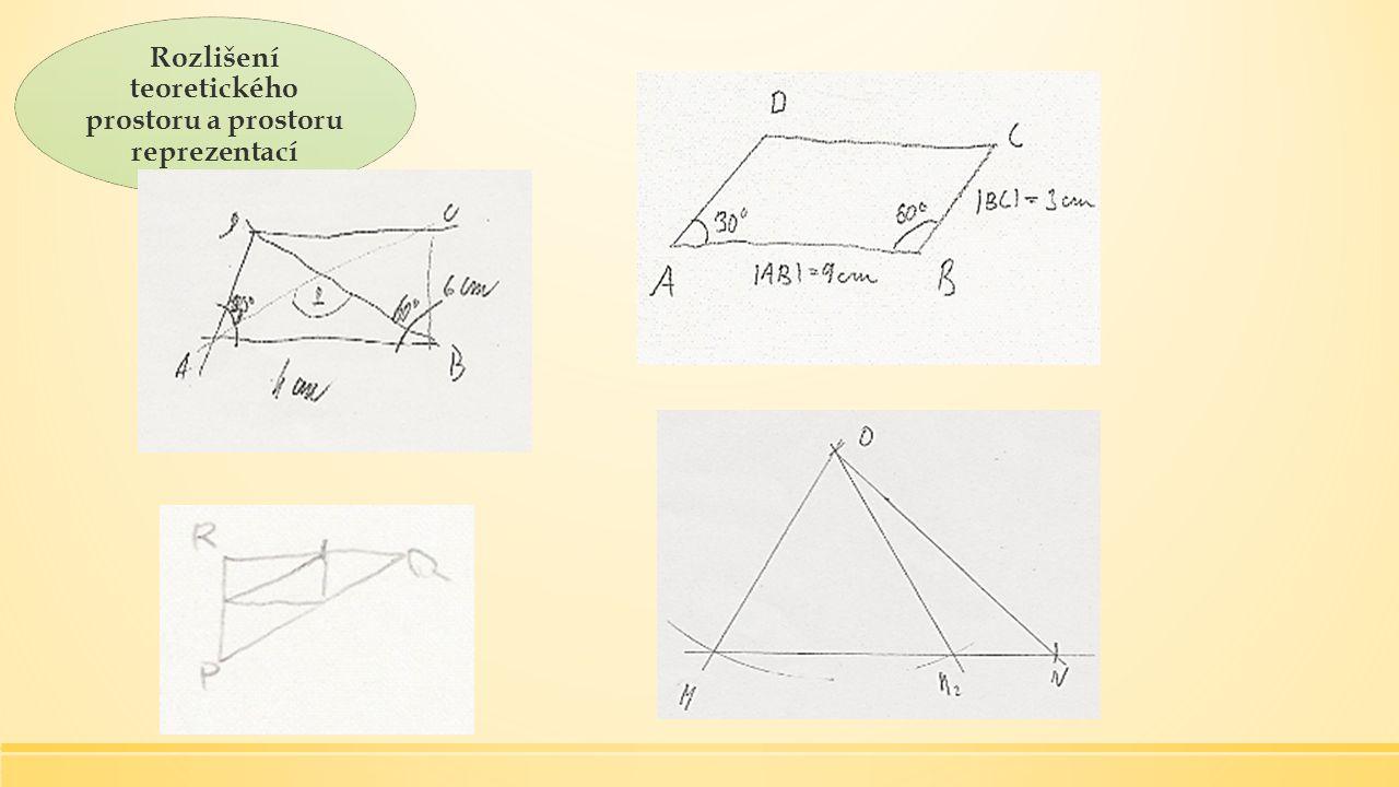 Rozlišení teoretického prostoru a prostoru reprezentací