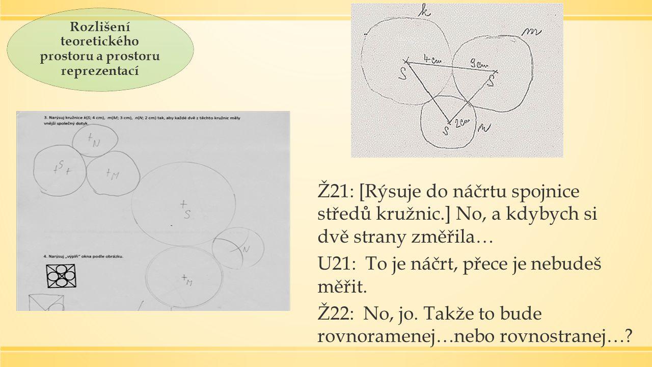 Ž21: [Rýsuje do náčrtu spojnice středů kružnic.] No, a kdybych si dvě strany změřila… U21: To je náčrt, přece je nebudeš měřit.