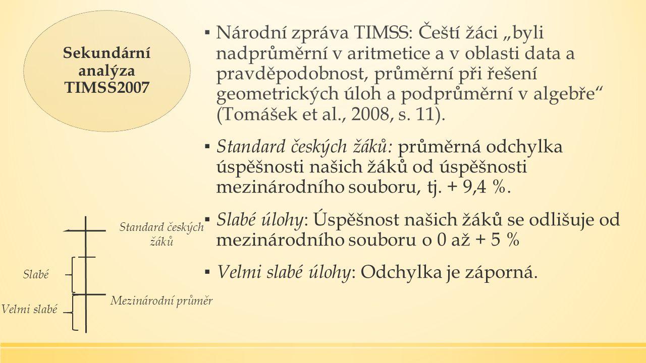 """▪ Národní zpráva TIMSS: Čeští žáci """"byli nadprůměrní v aritmetice a v oblasti data a pravděpodobnost, průměrní při řešení geometrických úloh a podprůměrní v algebře (Tomášek et al., 2008, s."""