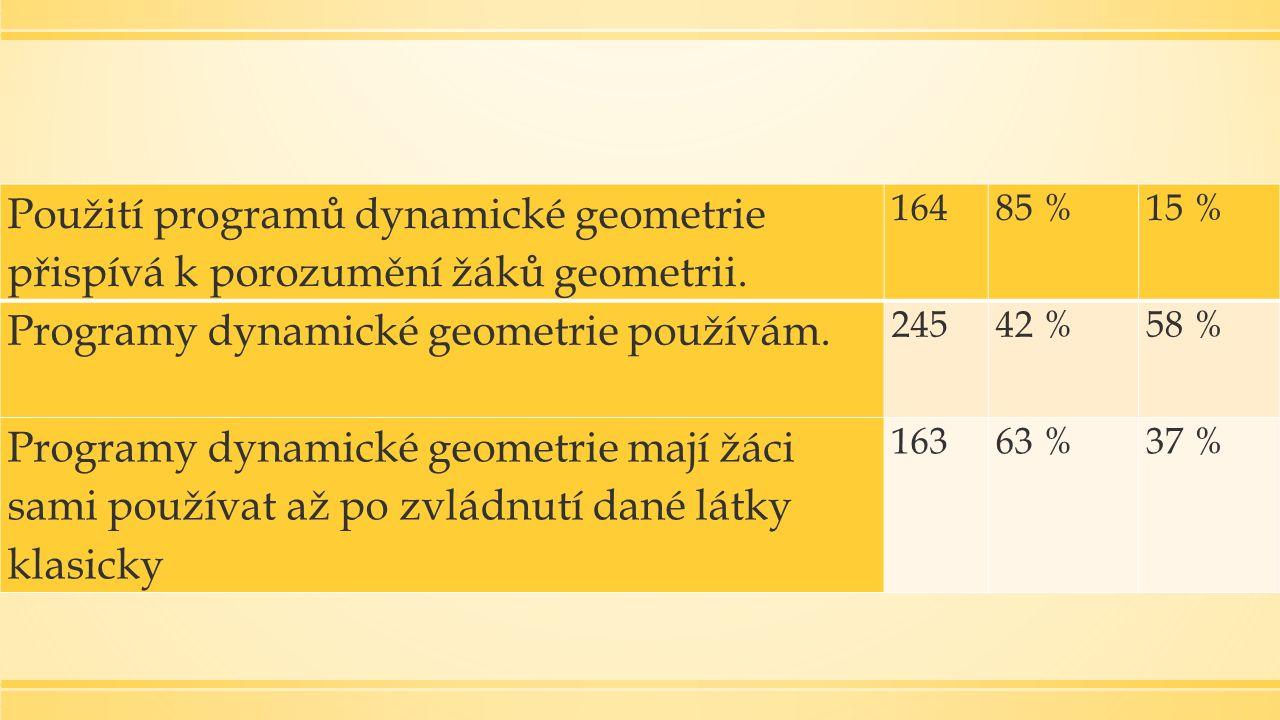 Použití programů dynamické geometrie přispívá k porozumění žáků geometrii.