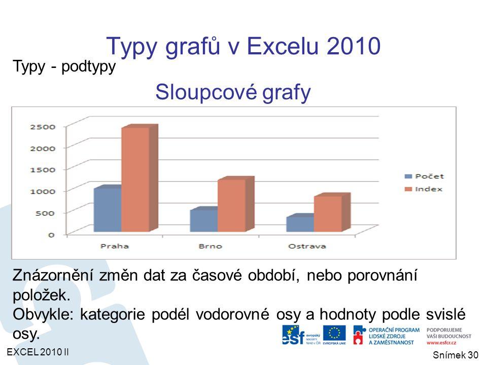 Typy - podtypy Sloupcové grafy Znázornění změn dat za časové období, nebo porovnání položek. Obvykle: kategorie podél vodorovné osy a hodnoty podle sv