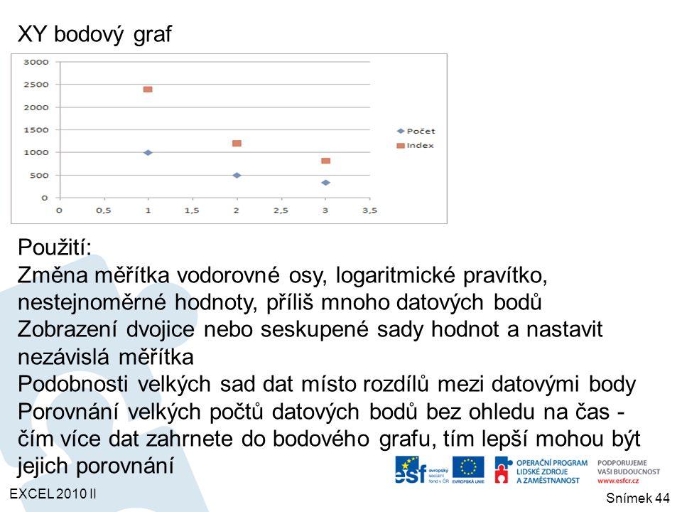 XY bodový graf Použití: Změna měřítka vodorovné osy, logaritmické pravítko, nestejnoměrné hodnoty, příliš mnoho datových bodů Zobrazení dvojice nebo seskupené sady hodnot a nastavit nezávislá měřítka Podobnosti velkých sad dat místo rozdílů mezi datovými body Porovnání velkých počtů datových bodů bez ohledu na čas - čím více dat zahrnete do bodového grafu, tím lepší mohou být jejich porovnání EXCEL 2010 II Snímek 44