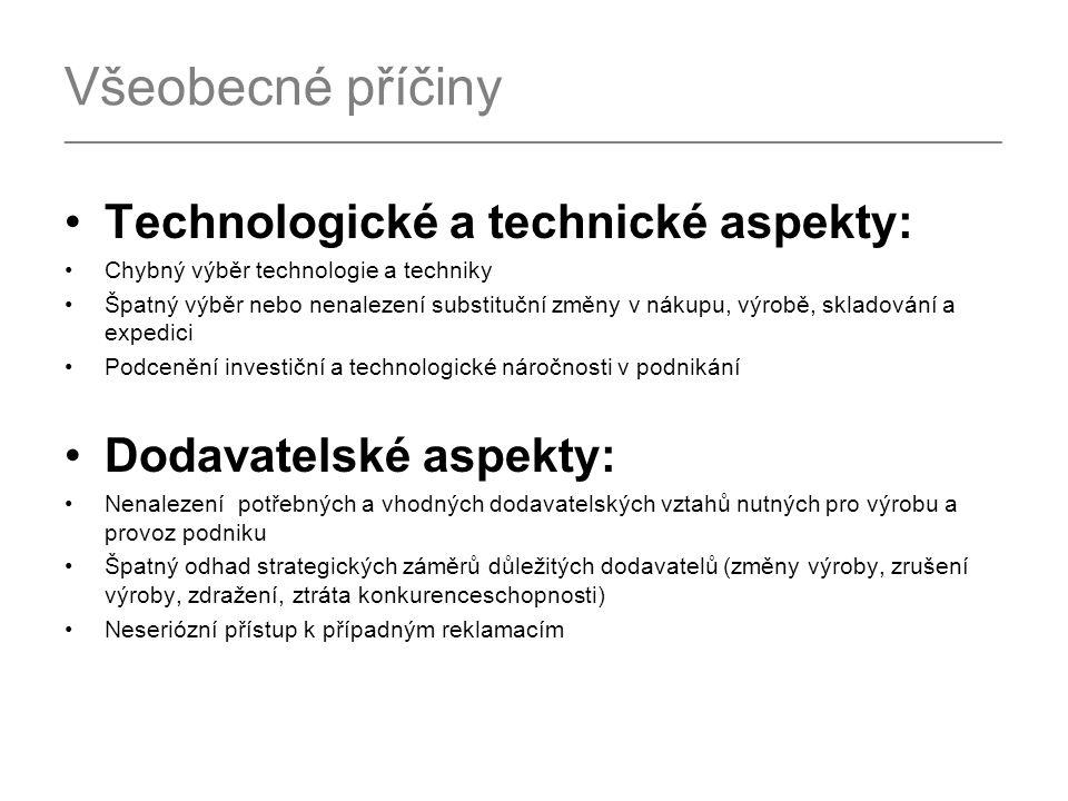 Všeobecné příčiny _______________________________________________________________________ Technologické a technické aspekty: Chybný výběr technologie