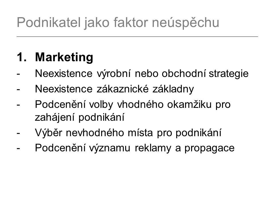 Podnikatel jako faktor neúspěchu _______________________________________________________________________ 1.Marketing -Neexistence výrobní nebo obchodn