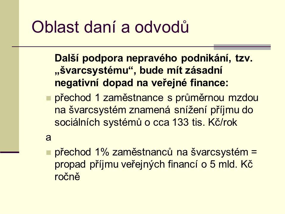Oblast daní a odvodů Další podpora nepravého podnikání, tzv.